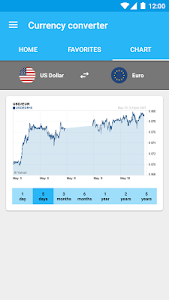 screenshot of Currency Converter free version 2.3.0