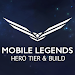 Hero Tier And Build - Mobile Legends